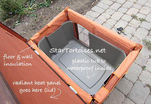 waterproof insulated dog house